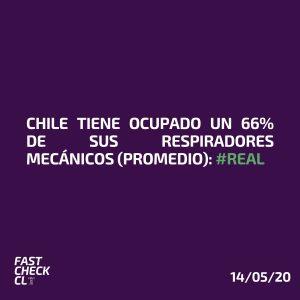 Chile tiene ocupado un 66% de sus respiradores mecánicos (prom): #Real