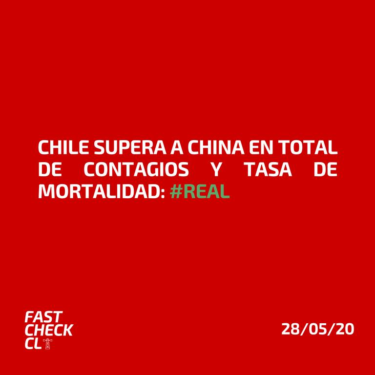 Chile supera a China en total de contagios y tasa de mortalidad: #Real