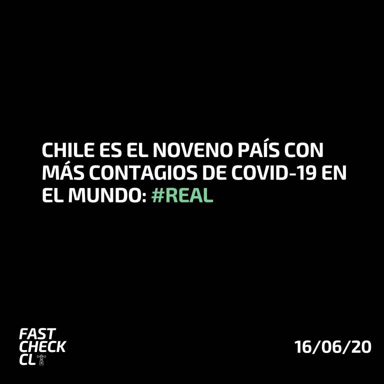 Chile es el noveno país con más contagios de Covid-19 en el mundo: #Real