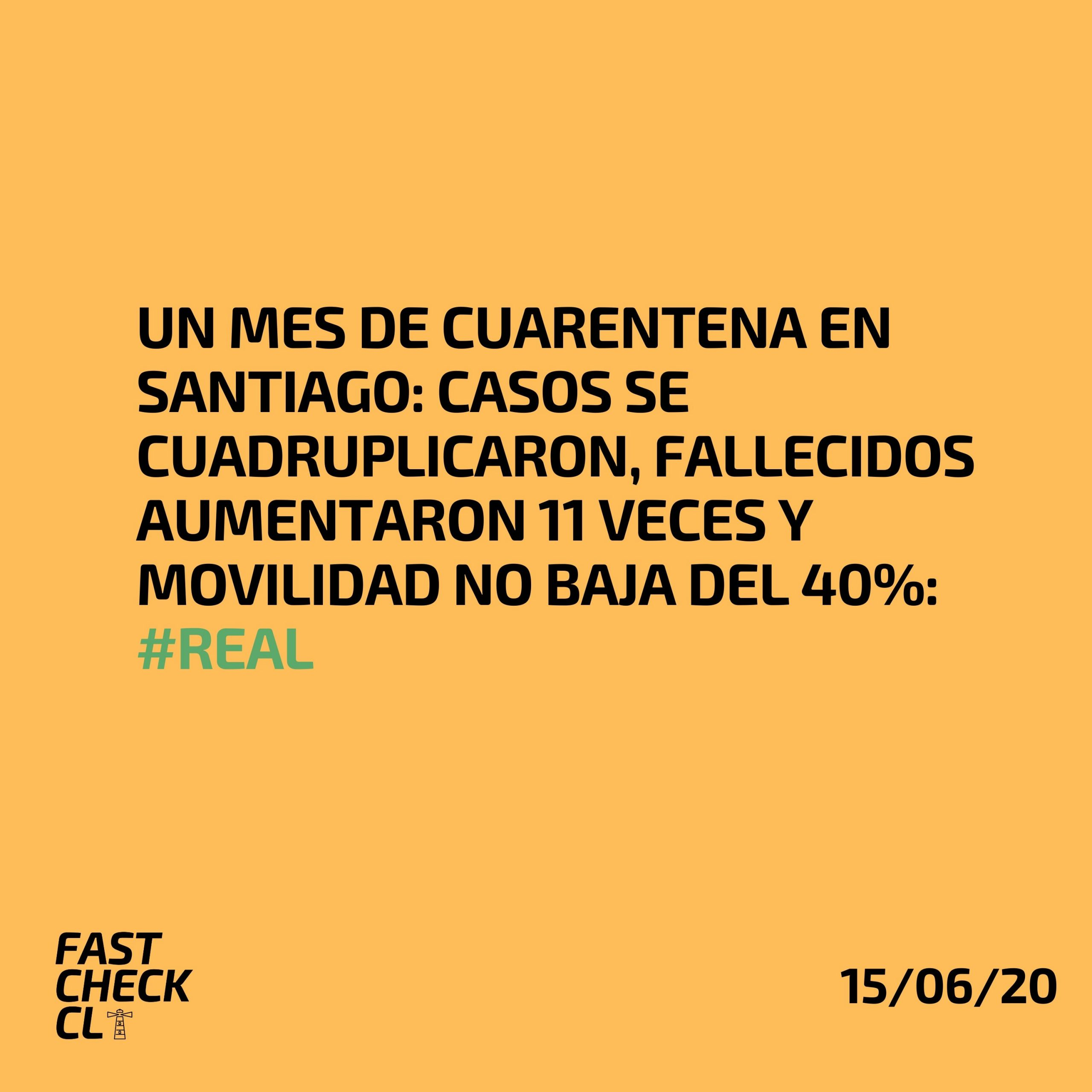 Un mes de cuarentena en Santiago: casos se cuadruplicaron, fallecidos aumentaron 11 veces y movilidad no baja del 40%: #Real