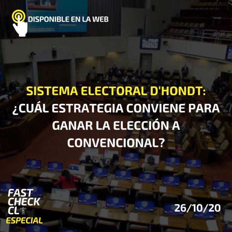 Read more about the article Sistema electoral D'Hondt: ¿cuál estrategia conviene para ganar la elección a convencional?