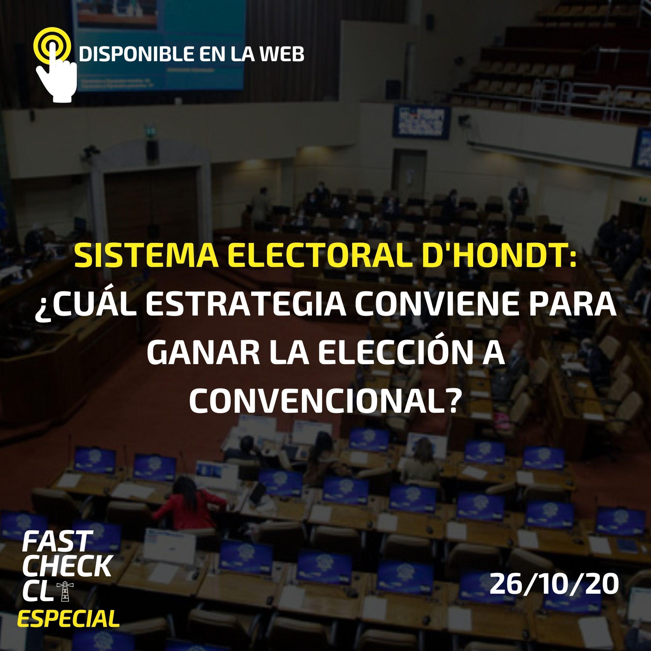 Sistema electoral D'Hondt: ¿cuál estrategia conviene para ganar la elección a convencional?
