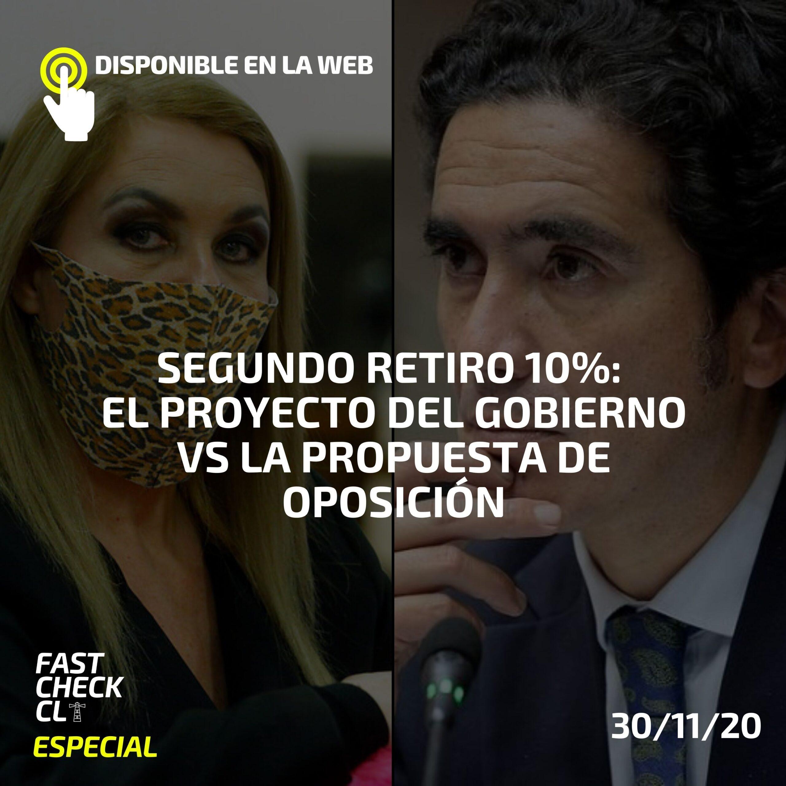 Read more about the article Segundo retiro 10%: Diferencias entre los proyectos del Gobierno vs la propuesta de la Oposición