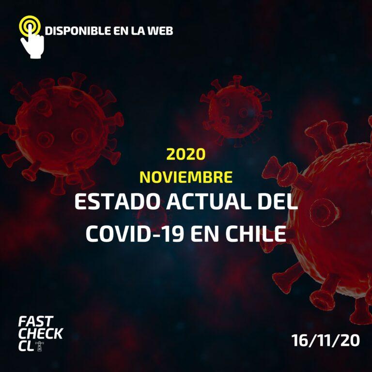 Estado actual del Covid-19 en Chile