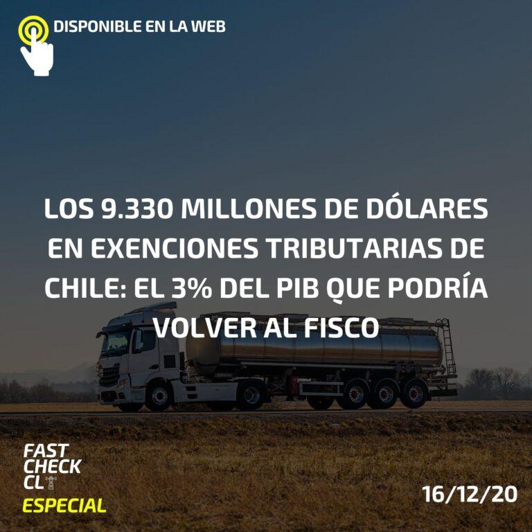 Los 9.330 millones de dólares en exenciones tributarias de Chile: El 3% del PIB que podría volver al Fisco