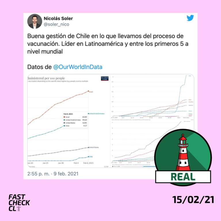 Read more about the article Chile es líder a nivel regional en el proceso de vacunación: #Real