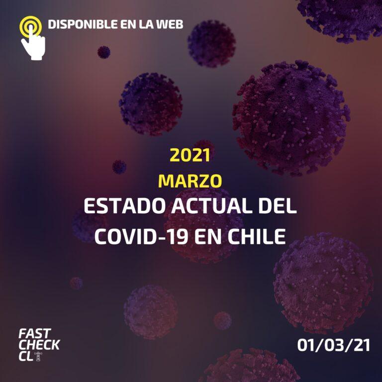 Estado actual del Covid-19 en Chile: 1 de marzo de 2021
