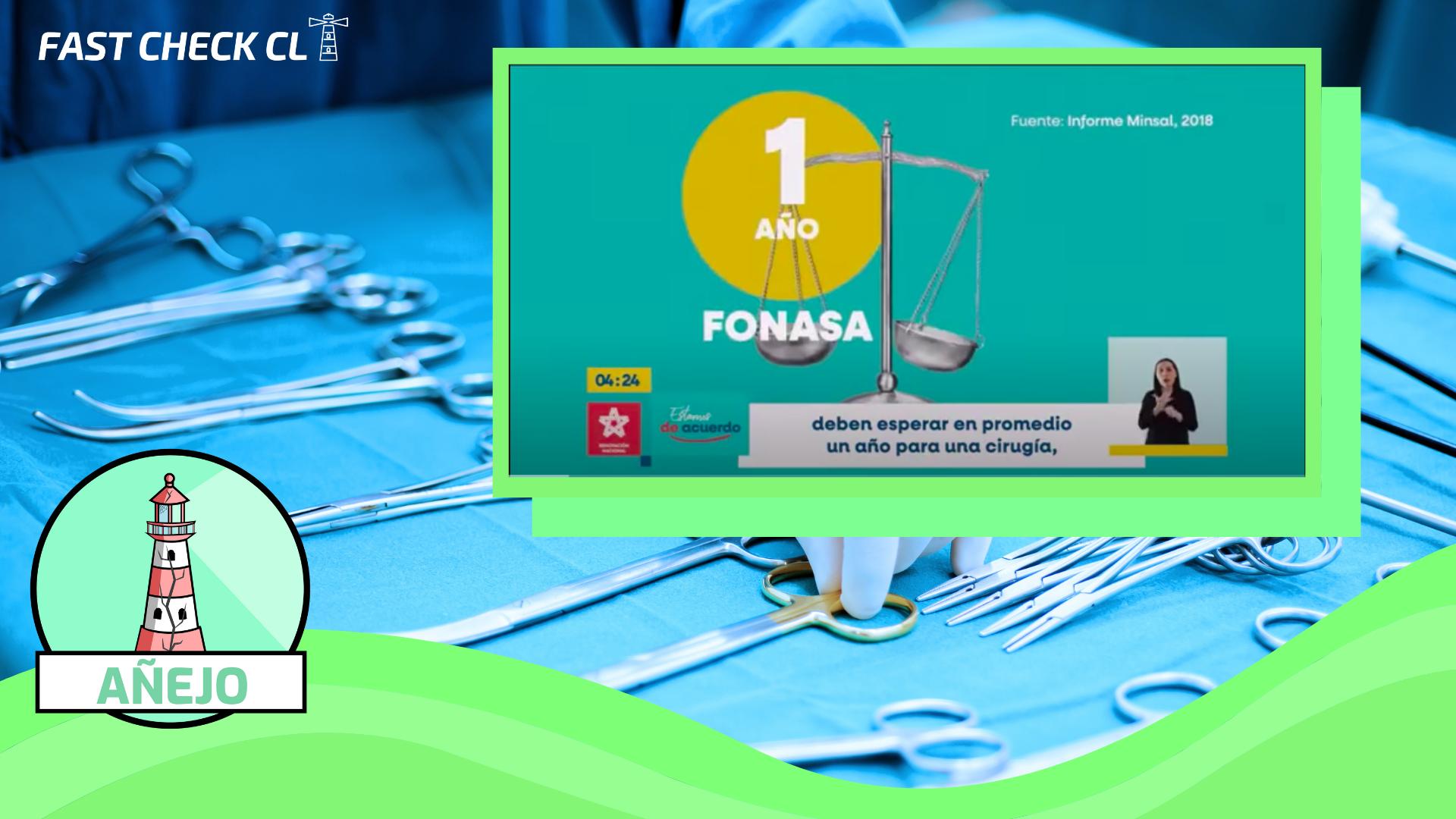 Franja Electoral de RN: «42% de los pacientes de Fonasa deben esperar un año una cirugía»: #Añejo