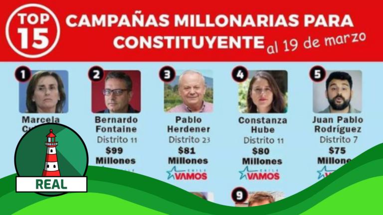 (Imagen) 15 candidatos constituyentes tienen campañas millonarias: #Real