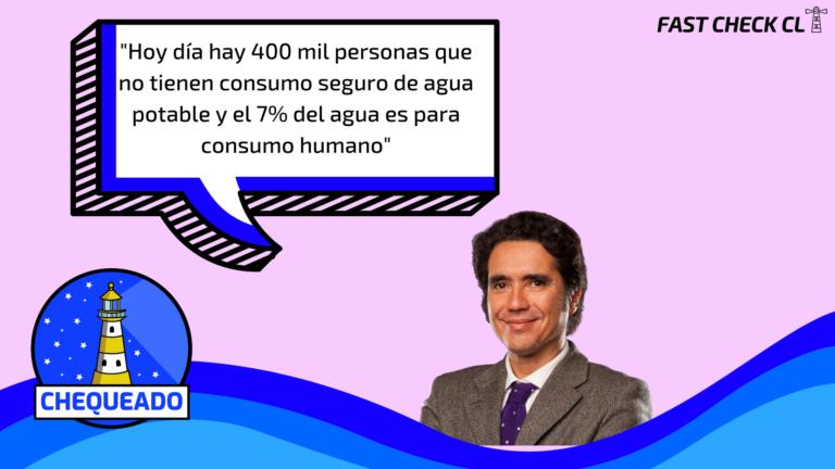 """Read more about the article """"Hoy día hay 400 mil personas que no tienen consumo seguro de agua potable y el 7% del agua es para consumo humano"""": #Chequeado"""