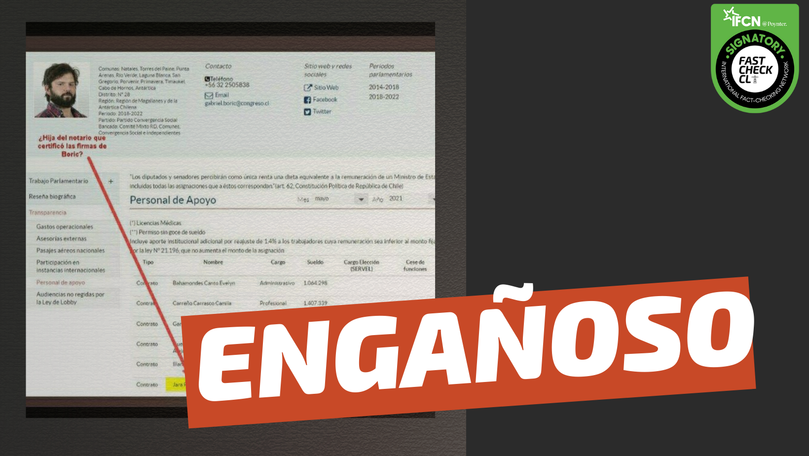 """Read more about the article """"La hija del notario que autorizó las firmas de Boric aparece como asesora del candidato"""": #Engañoso"""
